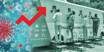 Spike in Coronavirus Cases Telangana