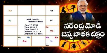 Prime Minister Narendra Modi Horoscope Analysis 2024 General Elections