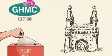 GHMC Elections 2020
