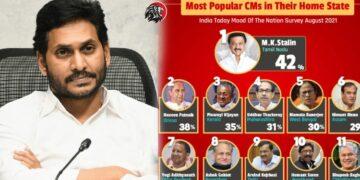Best CM List